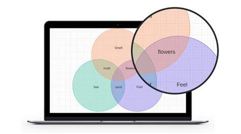 友環專業軟體 lucidchart 圖表編輯軟體圖表開發程式 友環股份有限公司