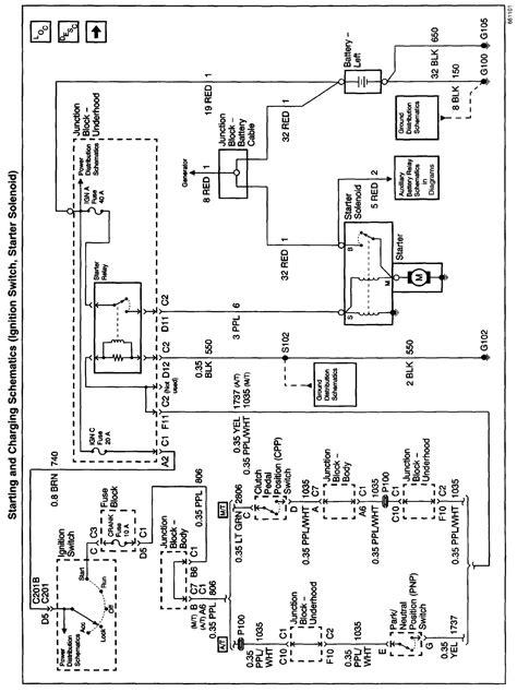 chevrolet silverado diagrams wiring diagram