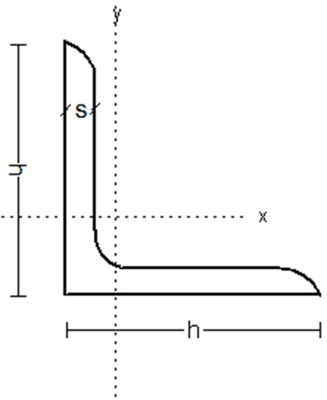 double angle section properties steel angles equal legs