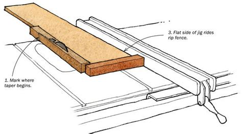 how to taper 4x4 table legs simple precise tapering jig finewoodworking