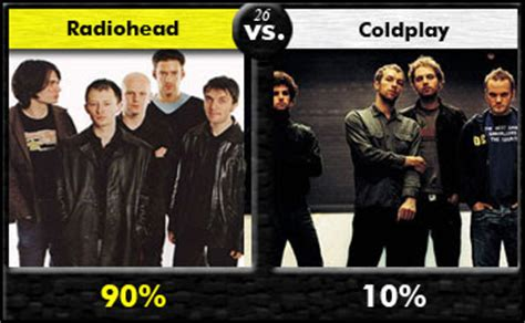 coldplay vs radiohead juice nothing blog the insides of jared woods on the