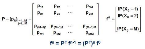 diagrama de transicion cadenas de markov cadenas de markov proceso de markov