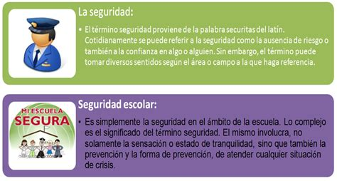 imagenes seguridad escolar seguridad escolar conceptos b 225 sicos