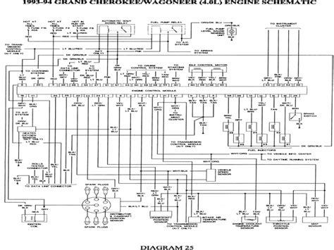 1994 jeep grand wiring diagram wiring forums