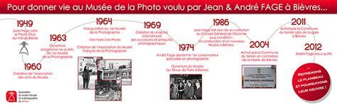 Association Du Mus 233 E Fran 231 Ais De La Photographie De
