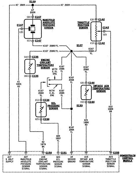 pressure sender wiring diagram pressure