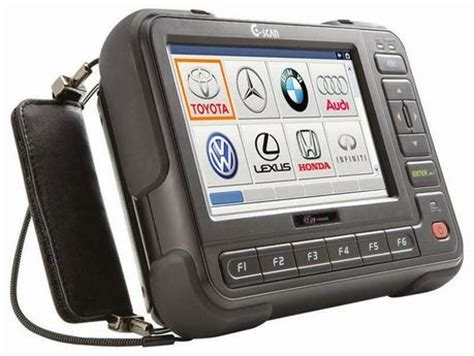Car Diagnostic Types fcar auto diagnostic tool widely support all kinds of