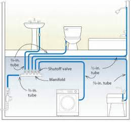 house plumbing system learn how to save the hot water and use it everywhere by