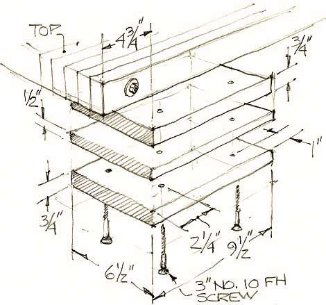 popular mechanics woodworking plans popular mechanics workbench plans woodworking projects