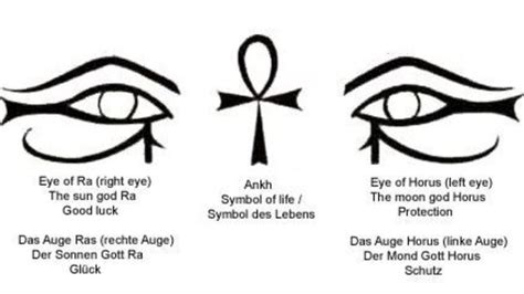 egyptian eye tattoo designs 24 best designs