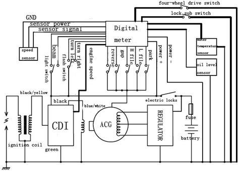 86 cc loncin atv wiring diagram get free image about