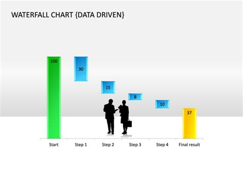 Powerpoint Slide Waterfall Chart 3d Multicolor Waterfall Chart In Powerpoint