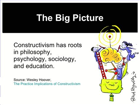 Roots Education Mba Guru by Constructivism Basics