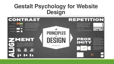 website layout theory human behavior theories for website design