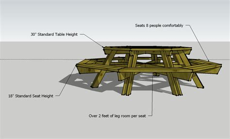 average picnic table size what are the dimensions of a standard picnic table