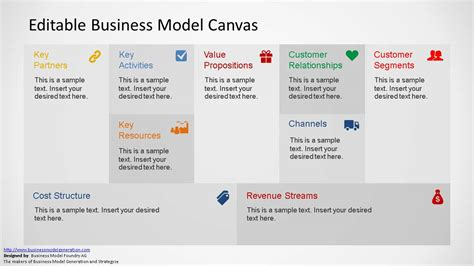 canvas business model template ppt editable business model canvas powerpoint template slidemodel