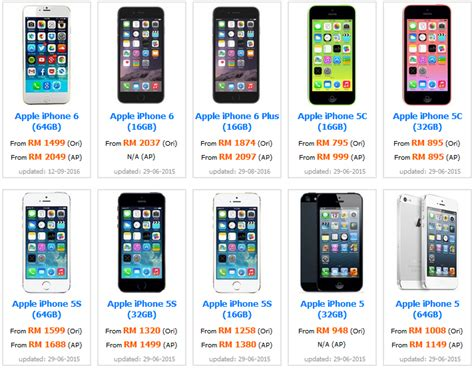 Hp Iphone 6 Plus Di Malaysia iphone se review harga 2017 2018 2019 ford price