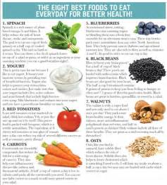 eight best foods to eat everyday paperblog