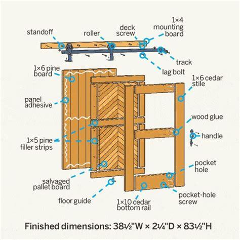 What Do You Need To Make A Door In Minecraft how to build a sliding barn door grifos puertas de