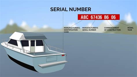 hull identification number l hull serial number hin - Boat Serial Number