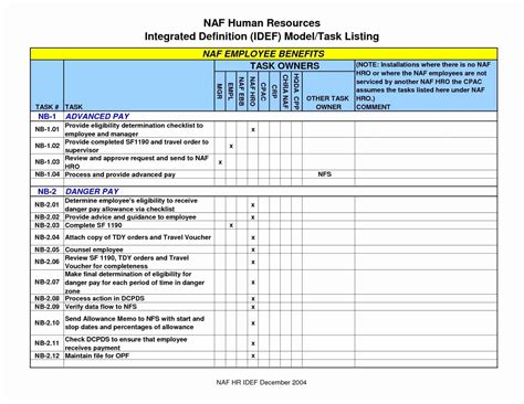 requirements traceability matrix template delighted requirements traceability matrix template ideas