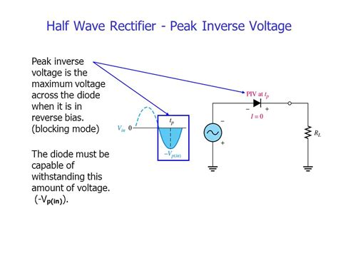 peak diode current in half wave rectifier chapter 2 diode applications ppt