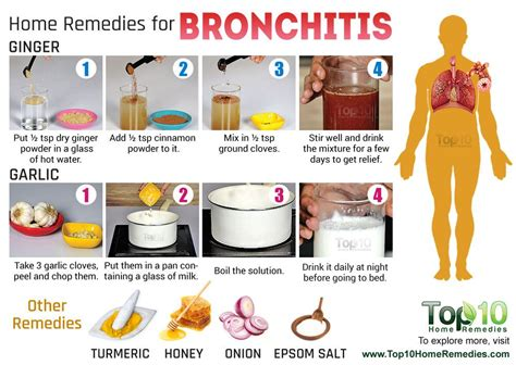 medicine for home home remedies for bronchitis top 10 home remedies