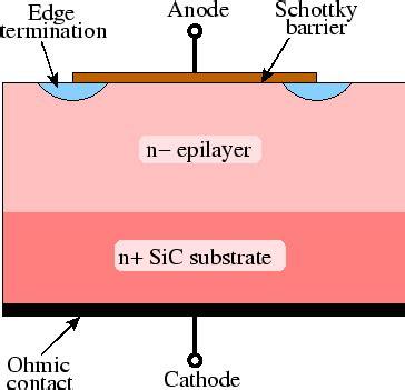 schottky barrier diode sbd 4 4 1 1 sbd structure