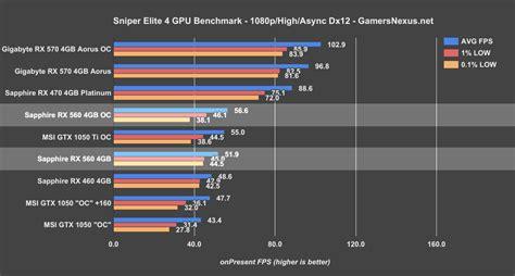 Digital Alliance Rx560 Oc 2gb sapphire rx 560 pulse oc 4gb review vs gtx 1050 rx 460