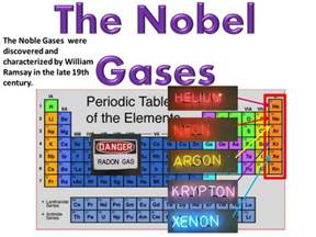 Noble Gases Periodic Table by Noble Gases Presentation By Fayesimmons Teaching