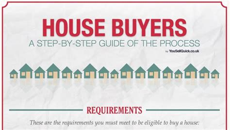 buying a house the process the process of buying a house in the uk infographic