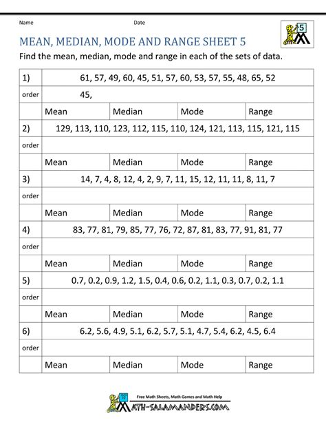 Median Mode Range Worksheets Pdf median mode range worksheets