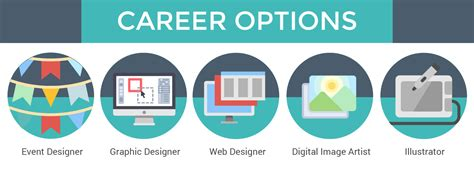 graphic design courses in malaysia eduadvisor