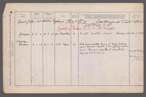 World War One Records Defence Business Services To Display Battle Of Passchendaele Records At This Year S