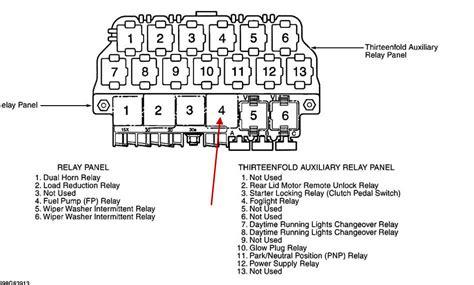 97 vw jetta fuel wiring diagram wiring automotive