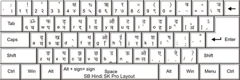 free download remington keyboard layout hindi keyboard chart auto design tech