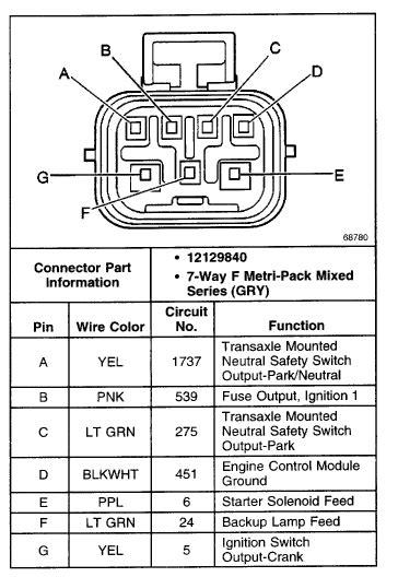 2000 chevy cavalier starter solenoid wiring diagram cavalier free printable wiring diagrams