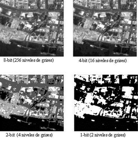imagenes satelitales resolucion espacial tipos de resolucion imagenes satelitales