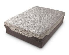 Denver Mattress Memorial Day Sale by Excellent For Couples And Light Sleepers The