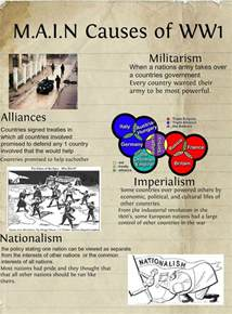 Four Causes Of Ww1 Essay the causes of world war one world war 1 centenary