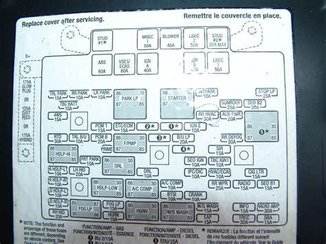 diagram of fuse box on a 2000 chevy tahoe auto parts diagrams