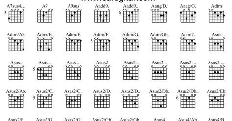 tutorial gitar lengkap kunci chord gitar lengkap tutorial gitar lengkap