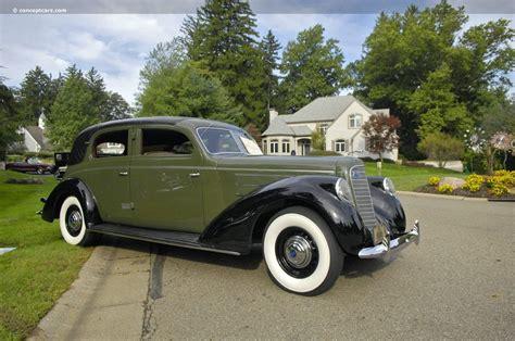 Lincoln Mercury Models