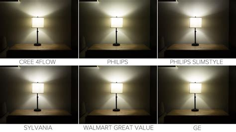 six dimmable daylight leds for your consideration page