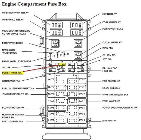 ford ranger fuse diagram  ford ranger fuse box diagram ford truck pinterest