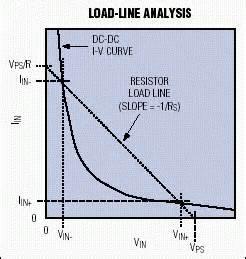 define load resistor definition of resistor load 28 images electromotive flashcards integrated technologies