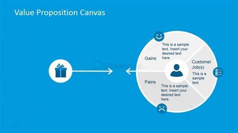 value proposition canvas template customer gains segment of profile diagram slidemodel