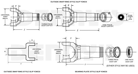 cartaholics golf cart forum gt club car wiring diagram