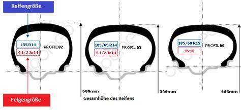 Motorradreifen Querschnitt by Reifengr 246 223 E 187 Oponeo De