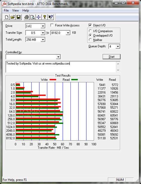 hard drive bench mark best hard drive benchmark tools for windows 10